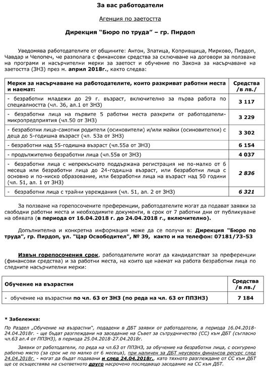 ДБТ-Пирдоп разполага със средства за работодатели