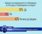 Хората са доволни от честването на 3 януари, сочи анкета